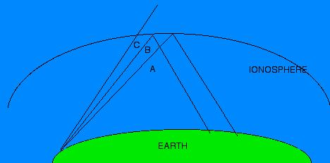 Critical Angle